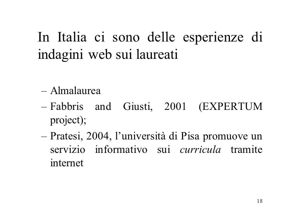 18 In Italia ci sono delle esperienze di indagini web sui laureati –Almalaurea –Fabbris and Giusti, 2001 (EXPERTUM project); –Pratesi, 2004, luniversi
