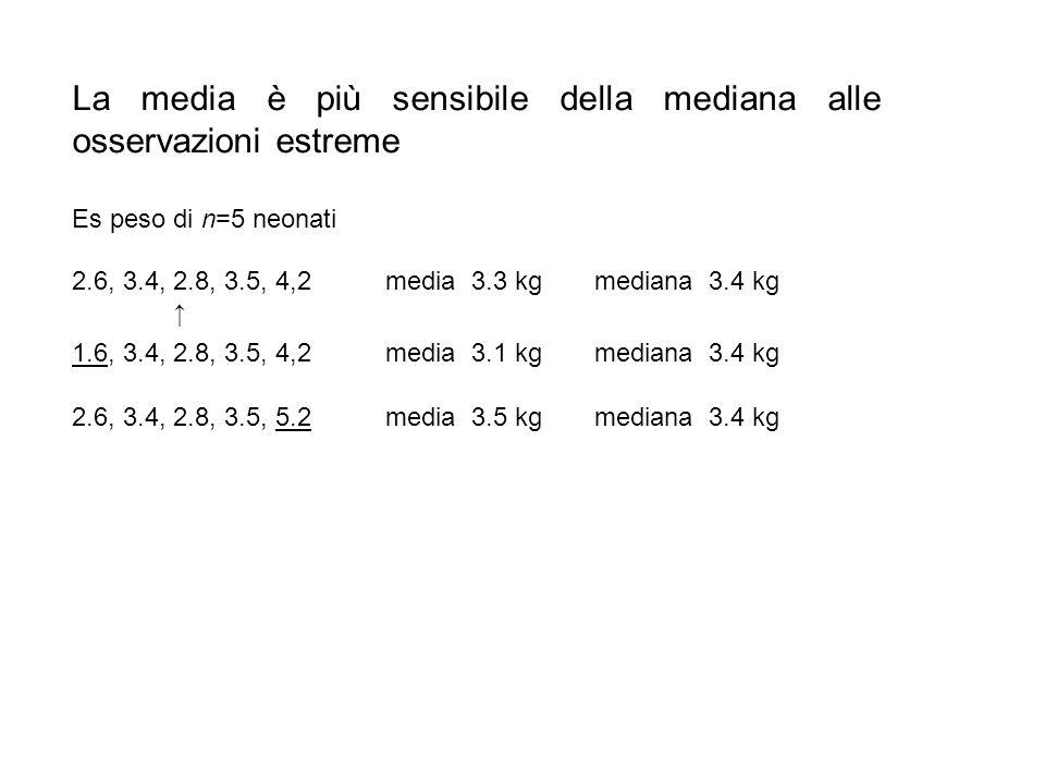 La media è più sensibile della mediana alle osservazioni estreme Es peso di n=5 neonati 2.6, 3.4, 2.8, 3.5, 4,2media 3.3 kgmediana 3.4 kg 1.6, 3.4, 2.