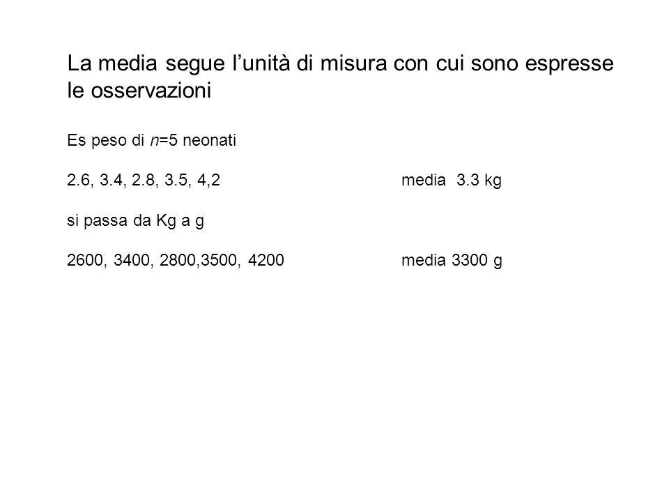 La media segue lunità di misura con cui sono espresse le osservazioni Es peso di n=5 neonati 2.6, 3.4, 2.8, 3.5, 4,2media 3.3 kg si passa da Kg a g 26