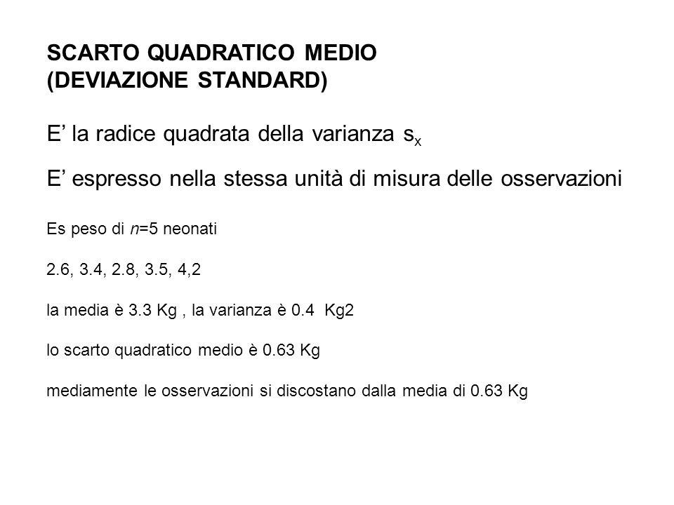 SCARTO QUADRATICO MEDIO (DEVIAZIONE STANDARD) E la radice quadrata della varianza s x E espresso nella stessa unità di misura delle osservazioni Es pe