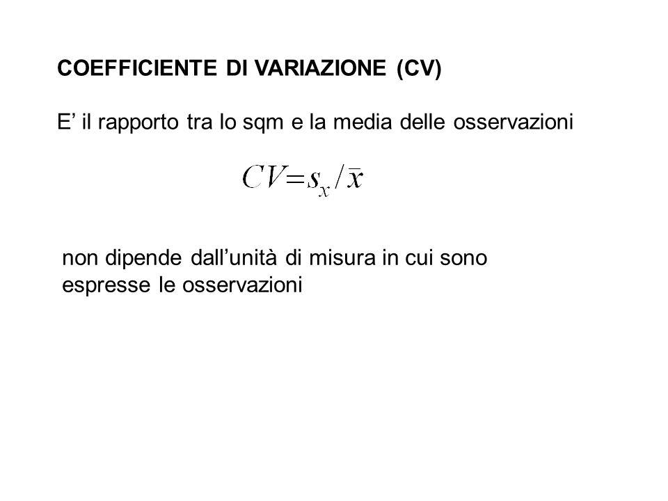 COEFFICIENTE DI VARIAZIONE (CV) E il rapporto tra lo sqm e la media delle osservazioni non dipende dallunità di misura in cui sono espresse le osserva
