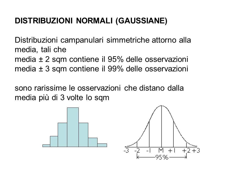DISTRIBUZIONI NORMALI (GAUSSIANE) Distribuzioni campanulari simmetriche attorno alla media, tali che media ± 2 sqm contiene il 95% delle osservazioni