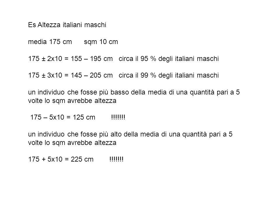 Es Altezza italiani maschi media 175 cmsqm 10 cm 175 ± 2x10 = 155 – 195 cm circa il 95 % degli italiani maschi 175 ± 3x10 = 145 – 205 cm circa il 99 %