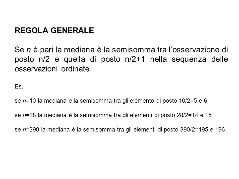 REGOLA GENERALE Se n è pari la mediana è la semisomma tra losservazione di posto n/2 e quella di posto n/2+1 nella sequenza delle osservazioni ordinat