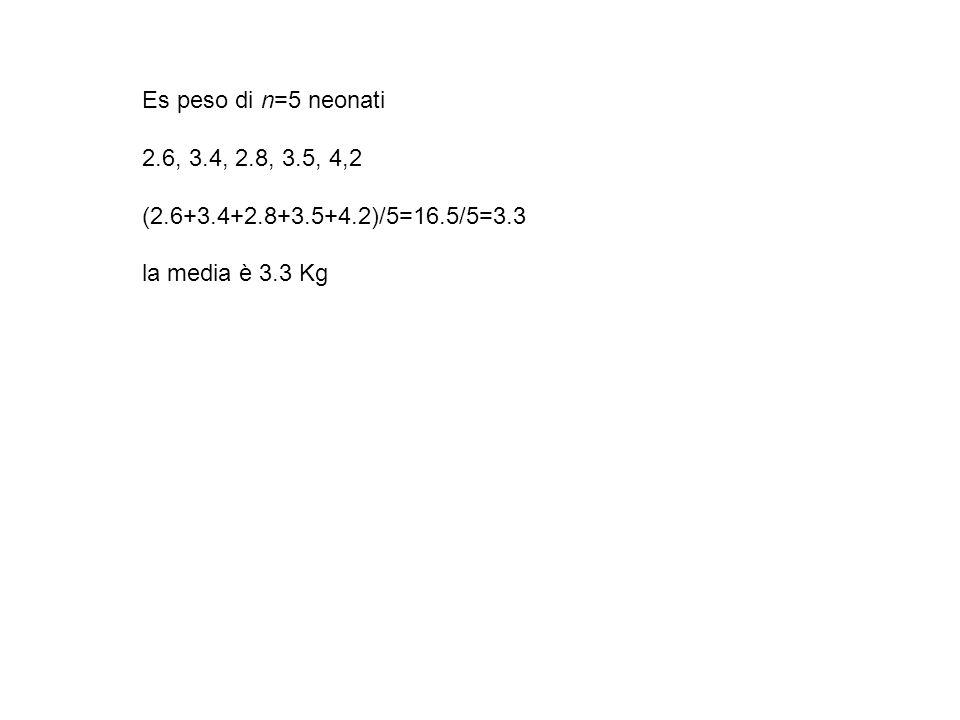 Es peso di n=5 neonati 2.6, 3.4, 2.8, 3.5, 4,2 (2.6+3.4+2.8+3.5+4.2)/5=16.5/5=3.3 la media è 3.3 Kg