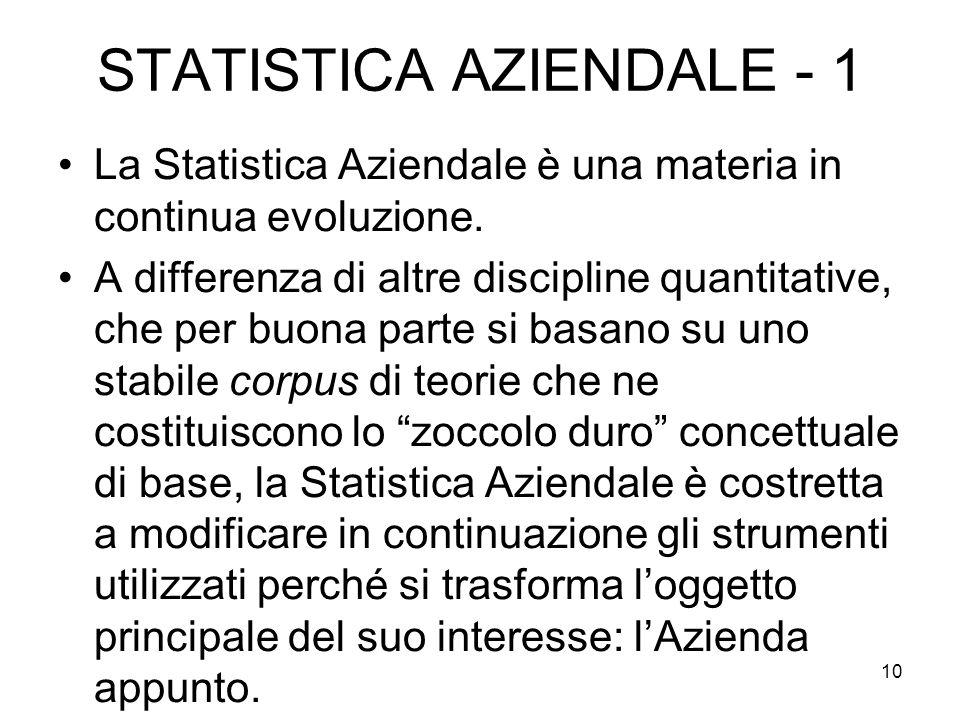 10 STATISTICA AZIENDALE - 1 La Statistica Aziendale è una materia in continua evoluzione. A differenza di altre discipline quantitative, che per buona