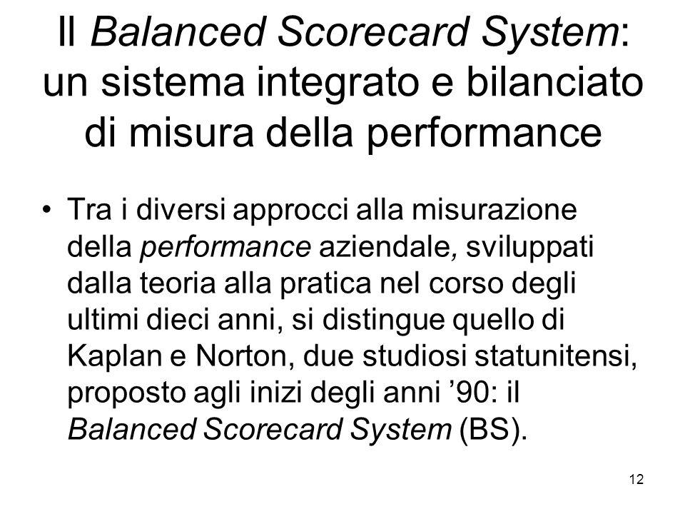 12 Il Balanced Scorecard System: un sistema integrato e bilanciato di misura della performance Tra i diversi approcci alla misurazione della performan