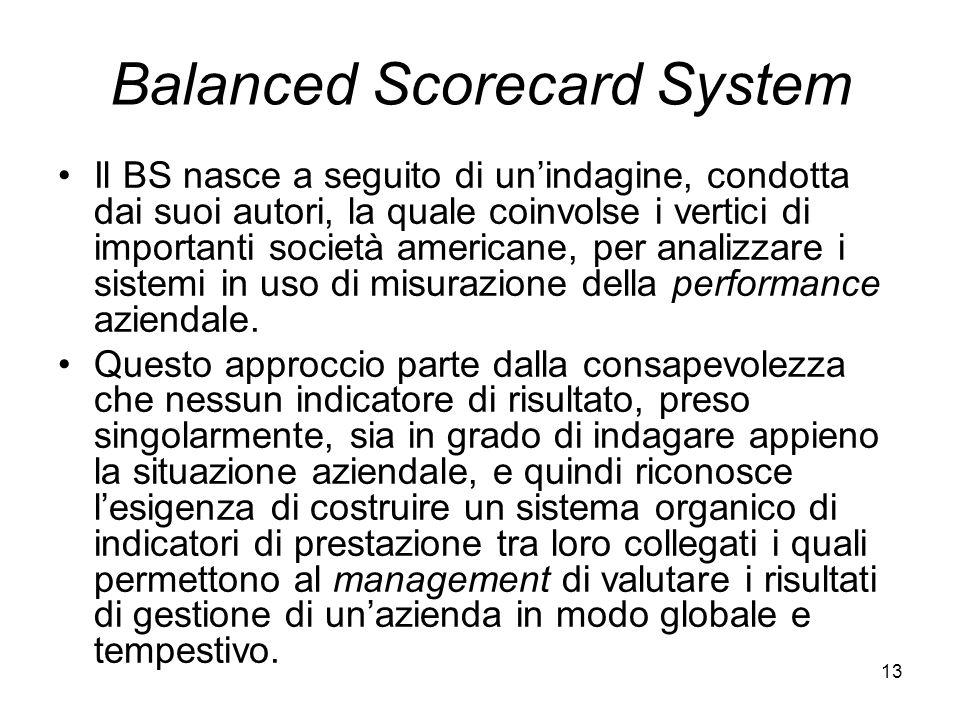 13 Balanced Scorecard System Il BS nasce a seguito di unindagine, condotta dai suoi autori, la quale coinvolse i vertici di importanti società america