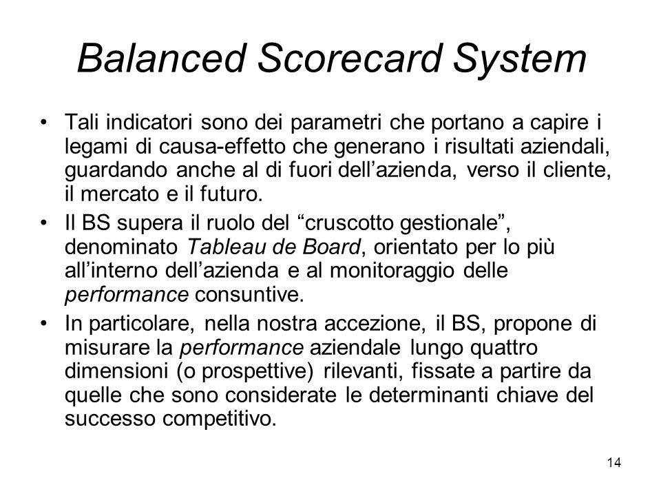 14 Balanced Scorecard System Tali indicatori sono dei parametri che portano a capire i legami di causa-effetto che generano i risultati aziendali, gua