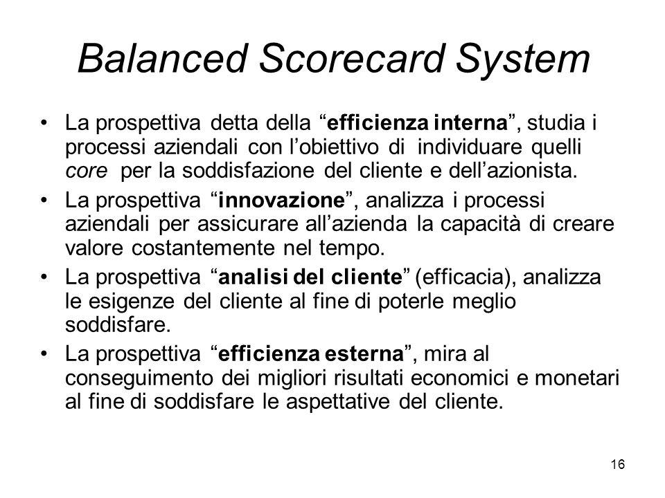 16 Balanced Scorecard System La prospettiva detta della efficienza interna, studia i processi aziendali con lobiettivo di individuare quelli core per