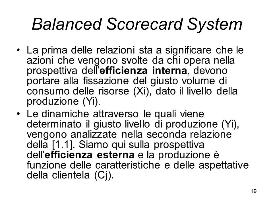 19 Balanced Scorecard System La prima delle relazioni sta a significare che le azioni che vengono svolte da chi opera nella prospettiva dellefficienza