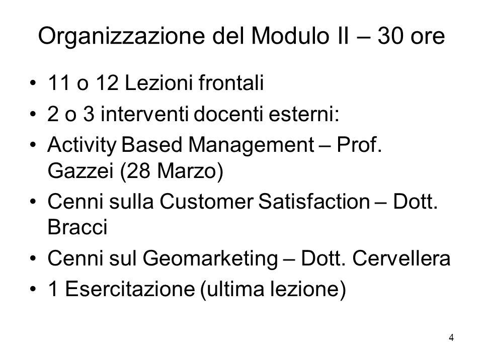 4 Organizzazione del Modulo II – 30 ore 11 o 12 Lezioni frontali 2 o 3 interventi docenti esterni: Activity Based Management – Prof. Gazzei (28 Marzo)