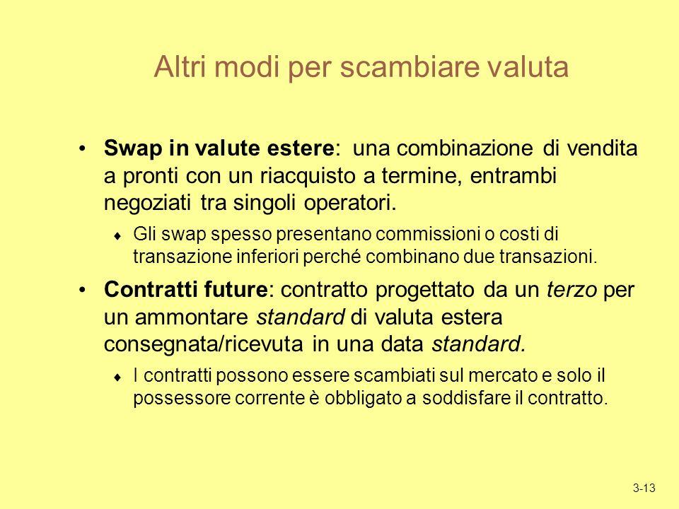 3-13 Altri modi per scambiare valuta Swap in valute estere: una combinazione di vendita a pronti con un riacquisto a termine, entrambi negoziati tra singoli operatori.