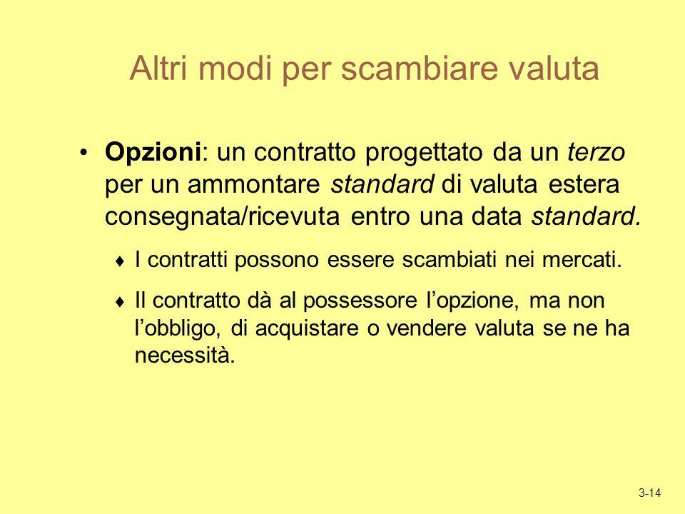 3-14 Altri modi per scambiare valuta Opzioni: un contratto progettato da un terzo per un ammontare standard di valuta estera consegnata/ricevuta entro una data standard.