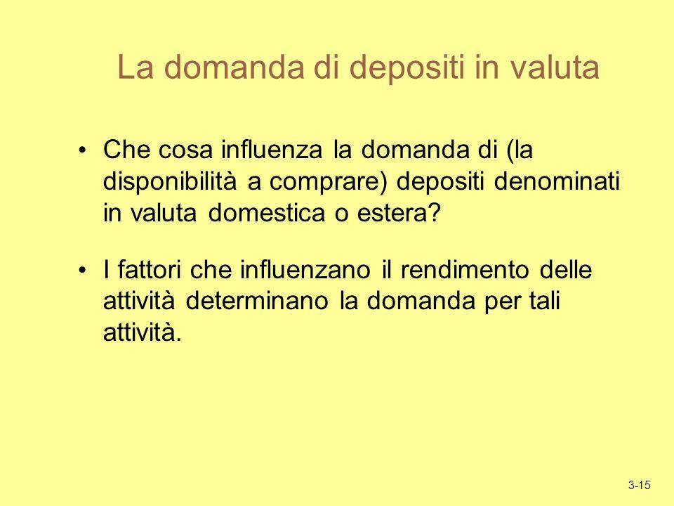3-15 La domanda di depositi in valuta Che cosa influenza la domanda di (la disponibilità a comprare) depositi denominati in valuta domestica o estera.
