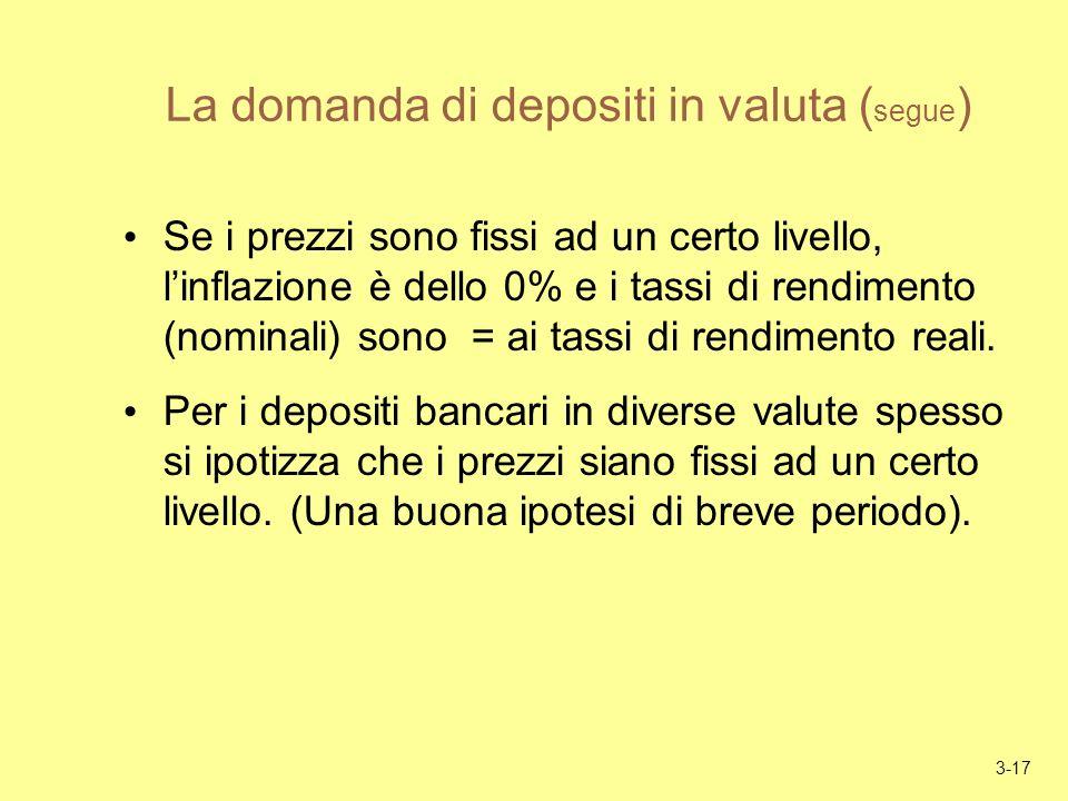 3-17 La domanda di depositi in valuta ( segue ) Se i prezzi sono fissi ad un certo livello, linflazione è dello 0% e i tassi di rendimento (nominali) sono = ai tassi di rendimento reali.