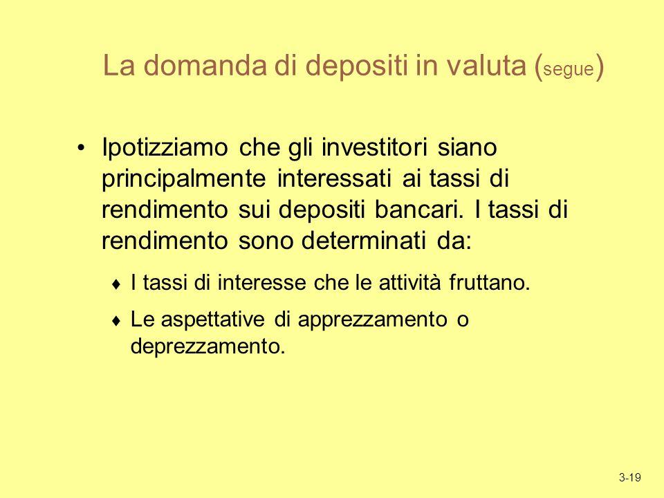 3-19 La domanda di depositi in valuta ( segue ) Ipotizziamo che gli investitori siano principalmente interessati ai tassi di rendimento sui depositi bancari.