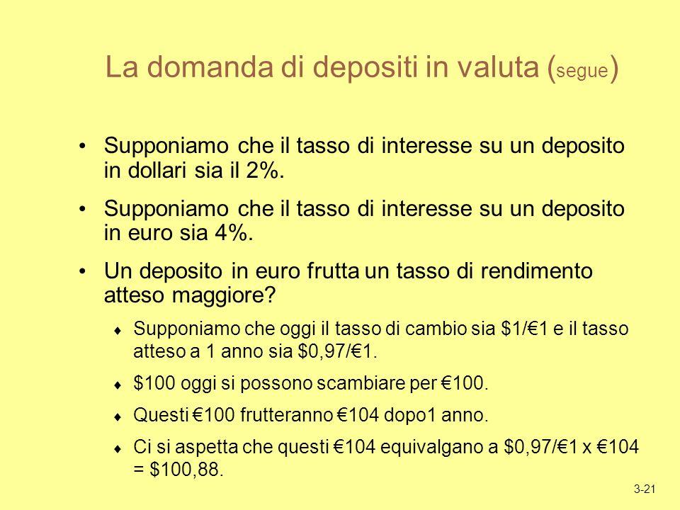 3-21 La domanda di depositi in valuta ( segue ) Supponiamo che il tasso di interesse su un deposito in dollari sia il 2%.