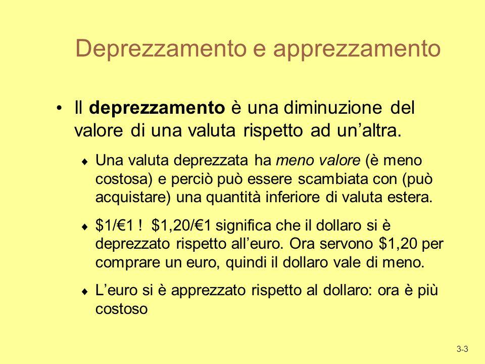 3-4 Deprezzamento e apprezzamento ( segue ) Lapprezzamento è un aumento del valore di una valuta rispetto ad unaltra.