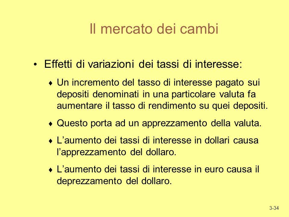 3-34 Il mercato dei cambi Effetti di variazioni dei tassi di interesse: Un incremento del tasso di interesse pagato sui depositi denominati in una particolare valuta fa aumentare il tasso di rendimento su quei depositi.