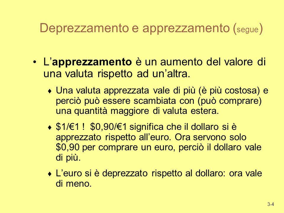 3-5 Deprezzamento e apprezzamento ( segue ) Una valuta deprezzata vale di meno e perciò può acquistare meno beni prodotti allestero denominati in valuta estera.