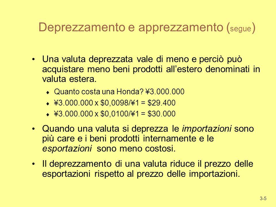 3-16 La domanda di depositi in valuta ( segue ) Tasso di rendimento: variazione percentuale del valore di unattività in un certo periodo di tempo.
