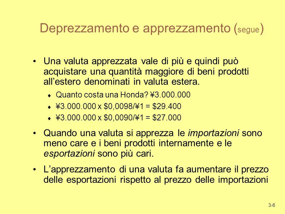 3-6 Deprezzamento e apprezzamento ( segue ) Una valuta apprezzata vale di più e quindi può acquistare una quantità maggiore di beni prodotti allestero denominati in valuta estera.