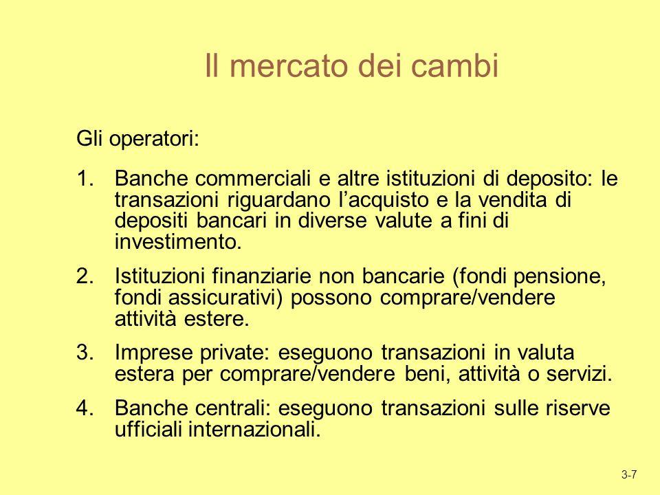 3-7 Il mercato dei cambi Gli operatori: 1.Banche commerciali e altre istituzioni di deposito: le transazioni riguardano lacquisto e la vendita di depositi bancari in diverse valute a fini di investimento.