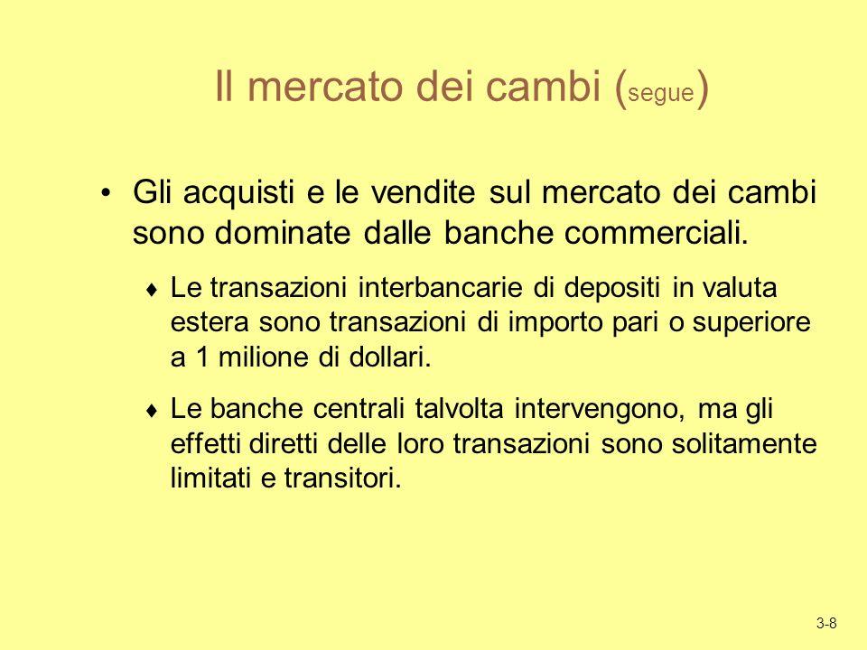 3-8 Il mercato dei cambi ( segue ) Gli acquisti e le vendite sul mercato dei cambi sono dominate dalle banche commerciali.