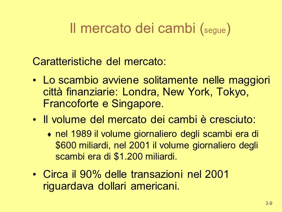 3-9 Il mercato dei cambi ( segue ) Caratteristiche del mercato: Lo scambio avviene solitamente nelle maggiori città finanziarie: Londra, New York, Tokyo, Francoforte e Singapore.