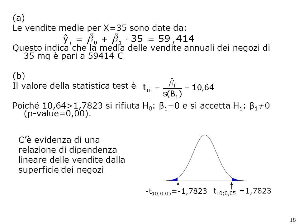 (a) Le vendite medie per X=35 sono date da: Questo indica che la media delle vendite annuali dei negozi di 35 mq è pari a 59414 (b) Il valore della st