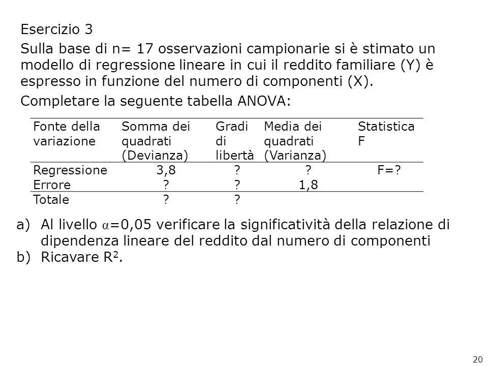 Esercizio 3 Sulla base di n= 17 osservazioni campionarie si è stimato un modello di regressione lineare in cui il reddito familiare (Y) è espresso in