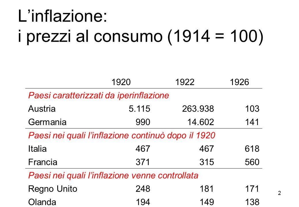 2 Linflazione: i prezzi al consumo (1914 = 100) 1920 1922 1926 Paesi caratterizzati da iperinflazione Austria5.115263.938103 Germania99014.602141 Paesi nei quali linflazione continuò dopo il 1920 Italia467 618 Francia371315560 Paesi nei quali linflazione venne controllata Regno Unito248181171 Olanda194149138