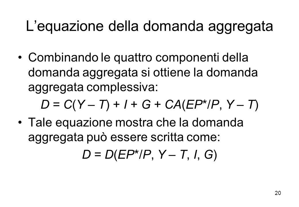 Combinando le quattro componenti della domanda aggregata si ottiene la domanda aggregata complessiva: D = C(Y – T) + I + G + CA(EP*/P, Y – T) Tale equazione mostra che la domanda aggregata può essere scritta come: D = D(EP*/P, Y – T, I, G) Lequazione della domanda aggregata 20