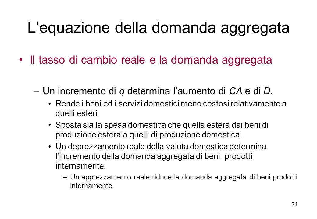 Il tasso di cambio reale e la domanda aggregata –Un incremento di q determina laumento di CA e di D.
