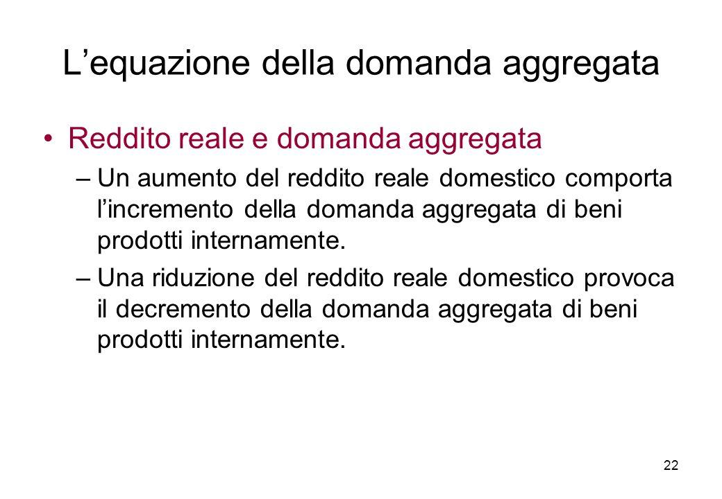 Reddito reale e domanda aggregata –Un aumento del reddito reale domestico comporta lincremento della domanda aggregata di beni prodotti internamente.