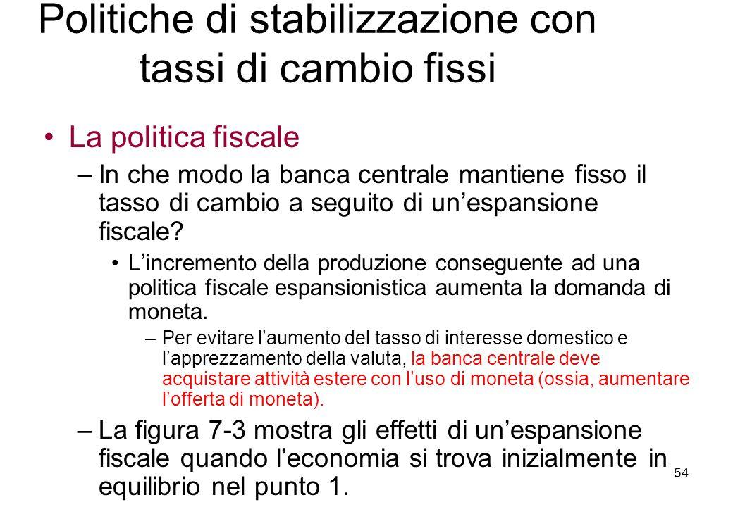 La politica fiscale –In che modo la banca centrale mantiene fisso il tasso di cambio a seguito di unespansione fiscale.