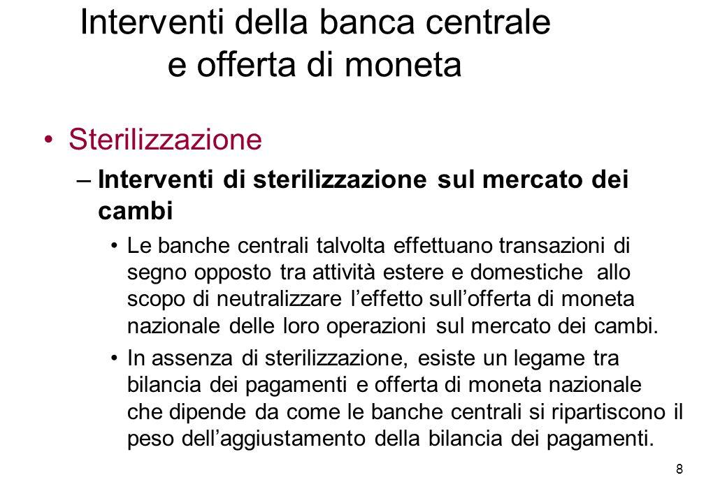 Sterilizzazione –Interventi di sterilizzazione sul mercato dei cambi Le banche centrali talvolta effettuano transazioni di segno opposto tra attività estere e domestiche allo scopo di neutralizzare leffetto sullofferta di moneta nazionale delle loro operazioni sul mercato dei cambi.