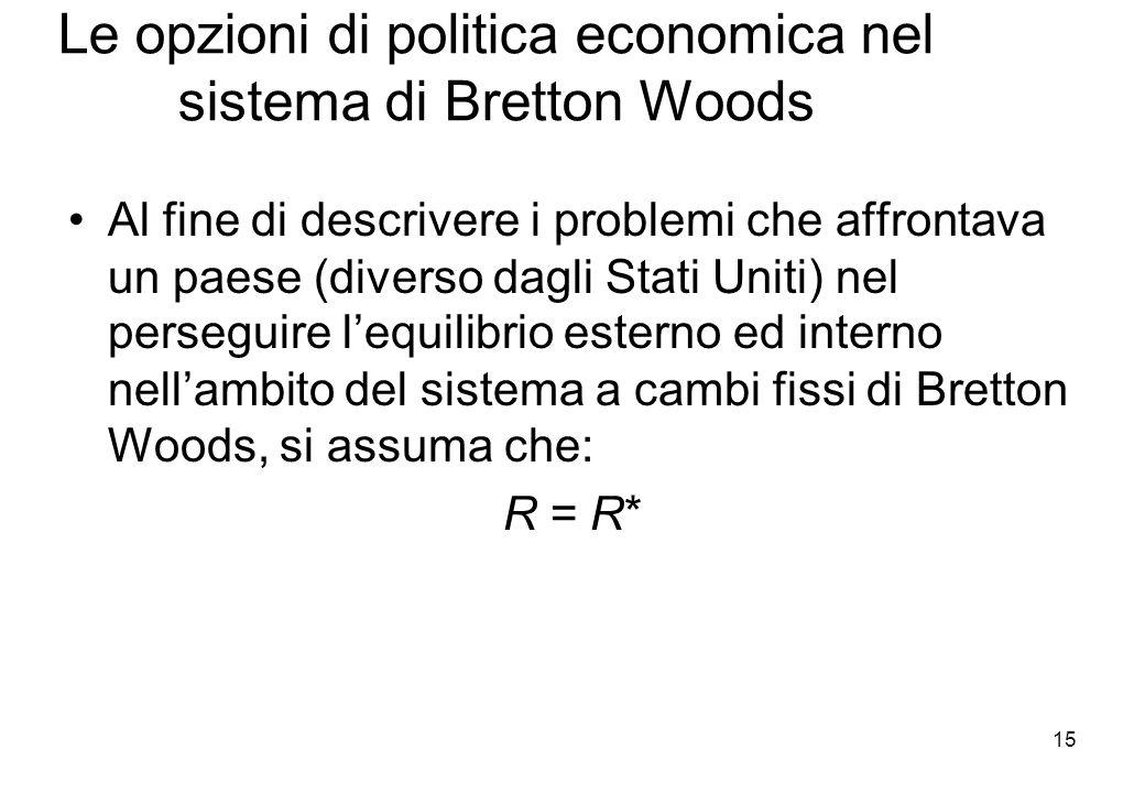 Le opzioni di politica economica nel sistema di Bretton Woods Al fine di descrivere i problemi che affrontava un paese (diverso dagli Stati Uniti) nel