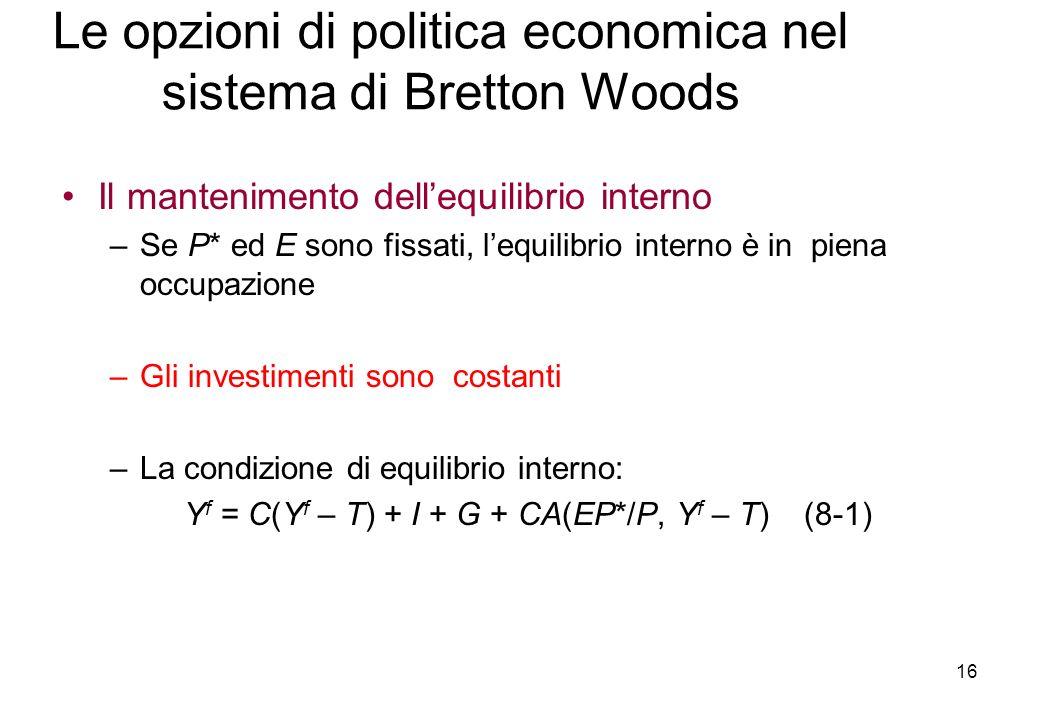 Il mantenimento dellequilibrio interno –Se P* ed E sono fissati, lequilibrio interno è in piena occupazione –Gli investimenti sono costanti –La condiz