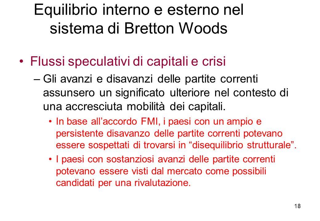 Equilibrio interno e esterno nel sistema di Bretton Woods Flussi speculativi di capitali e crisi –Gli avanzi e disavanzi delle partite correnti assuns