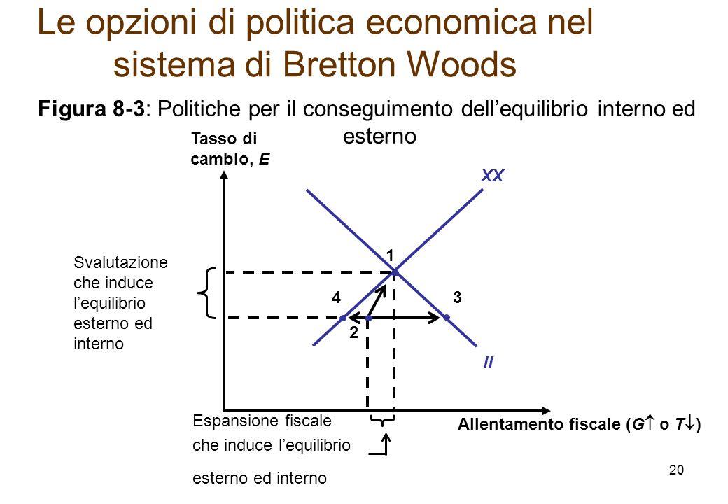 Allentamento fiscale (G o T ) Tasso di cambio, E XX II Figura 8-3: Politiche per il conseguimento dellequilibrio interno ed esterno 1 3 Svalutazione c