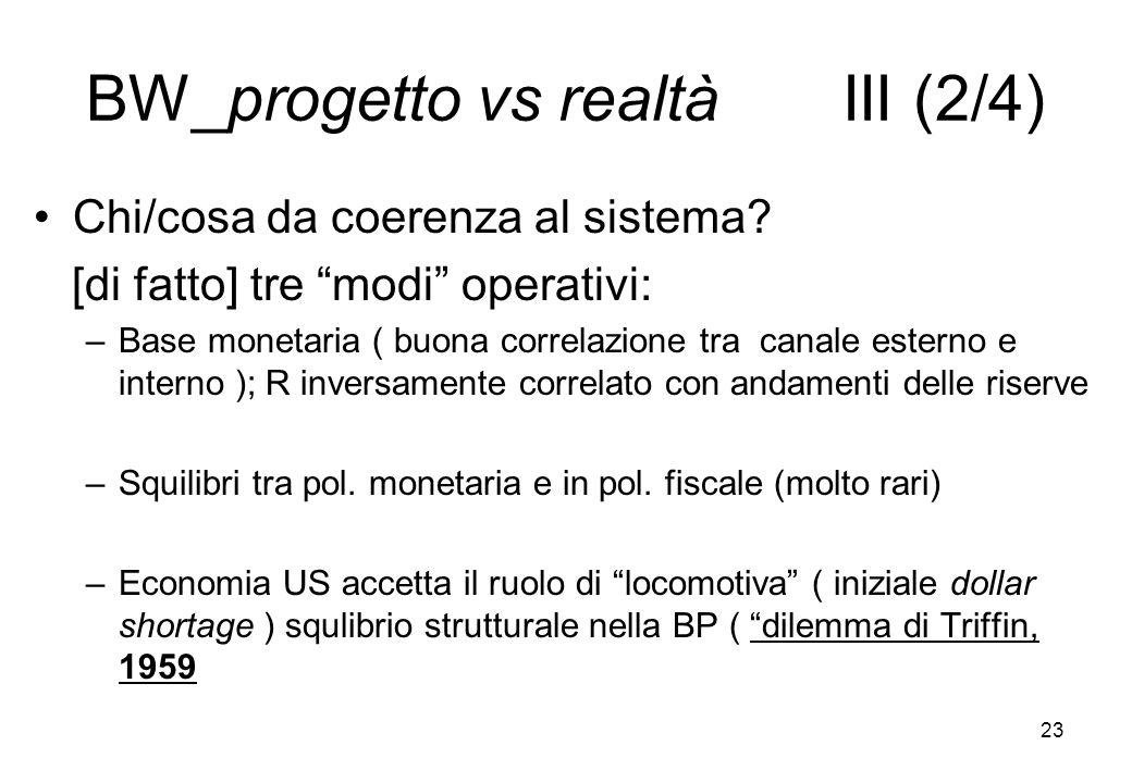 BW_progetto vs realtà III (2/4) Chi/cosa da coerenza al sistema? [di fatto] tre modi operativi: –Base monetaria ( buona correlazione tra canale estern