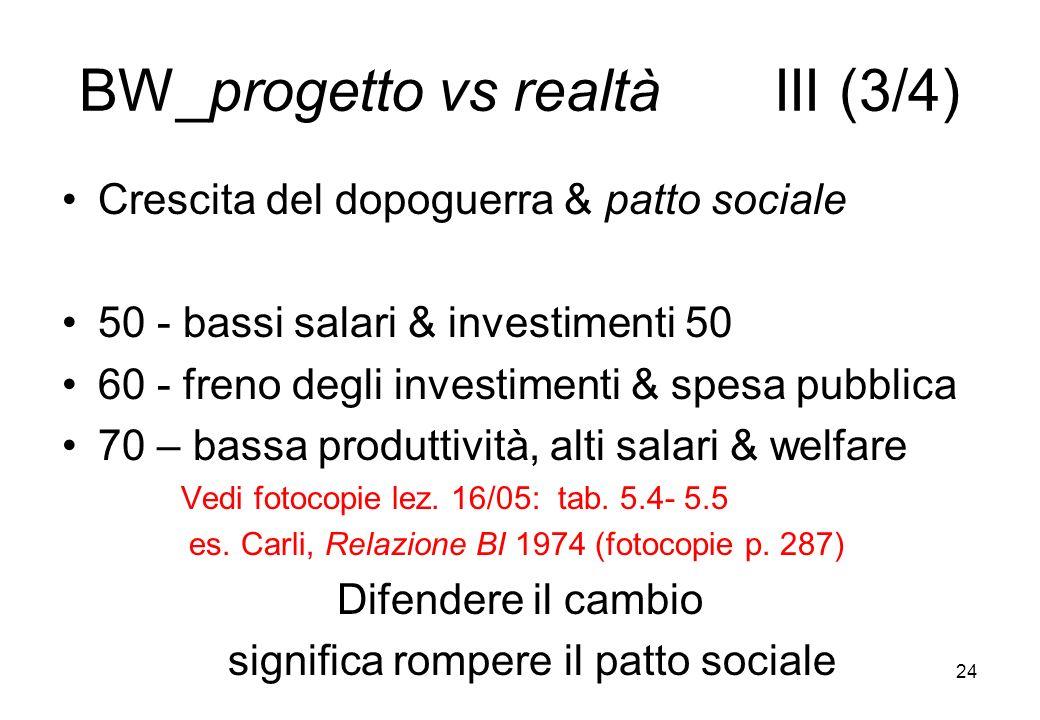 BW_progetto vs realtà III (3/4) Crescita del dopoguerra & patto sociale 50 - bassi salari & investimenti 50 60 - freno degli investimenti & spesa pubb