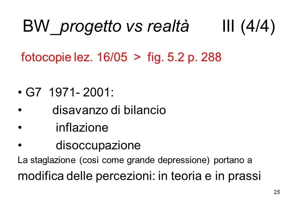 BW_progetto vs realtà III (4/4) fotocopie lez. 16/05 > fig. 5.2 p. 288 G7 1971- 2001: disavanzo di bilancio inflazione disoccupazione La staglazione (