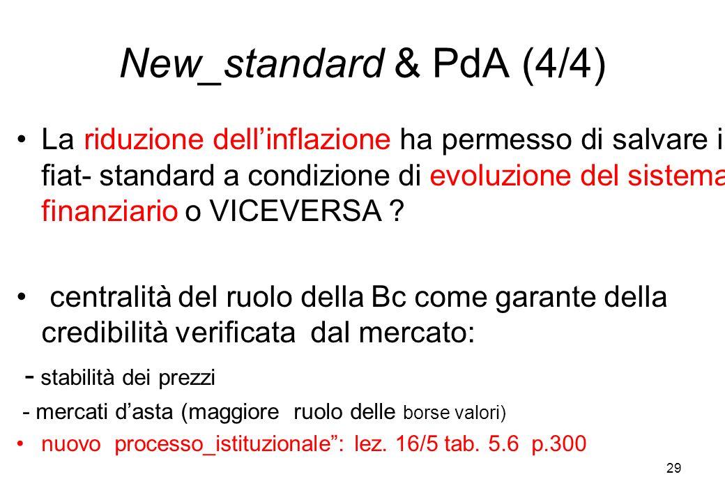 New_standard & PdA (4/4) La riduzione dellinflazione ha permesso di salvare il fiat- standard a condizione di evoluzione del sistema finanziario o VIC