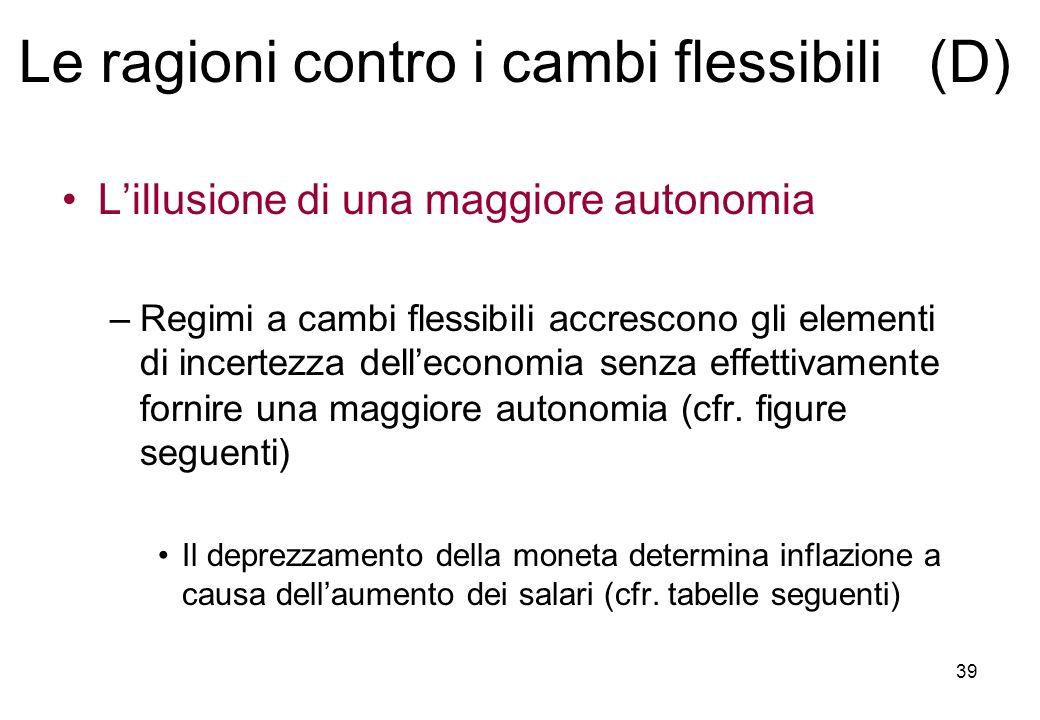 Lillusione di una maggiore autonomia –Regimi a cambi flessibili accrescono gli elementi di incertezza delleconomia senza effettivamente fornire una ma