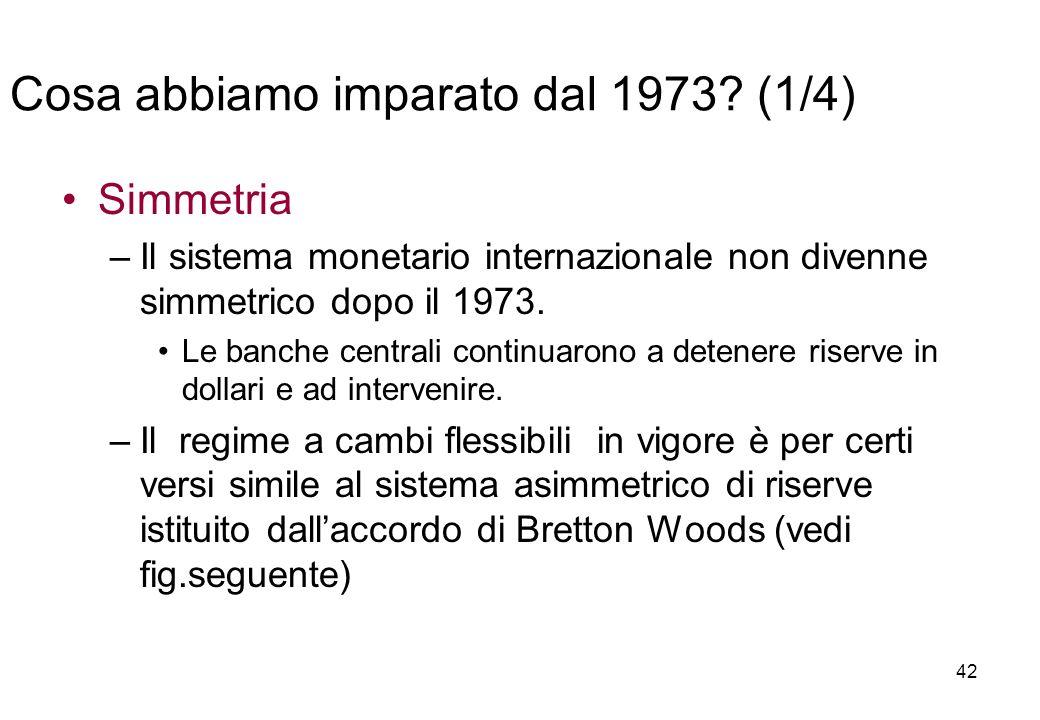 Simmetria –Il sistema monetario internazionale non divenne simmetrico dopo il 1973. Le banche centrali continuarono a detenere riserve in dollari e ad