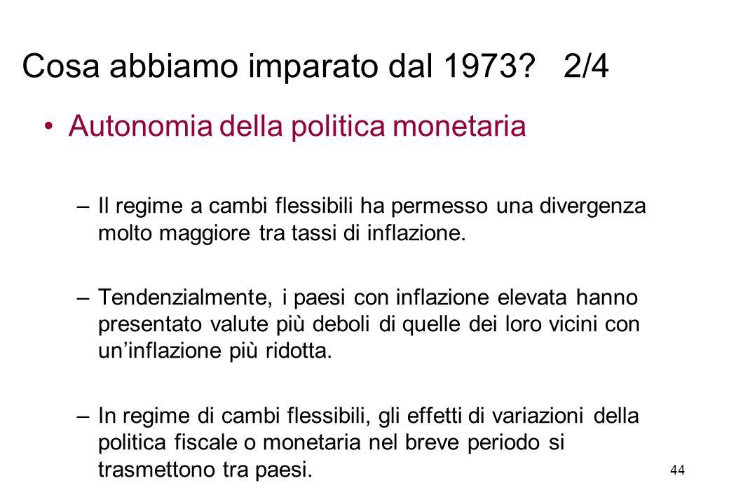Cosa abbiamo imparato dal 1973? 2/4 Autonomia della politica monetaria –Il regime a cambi flessibili ha permesso una divergenza molto maggiore tra tas