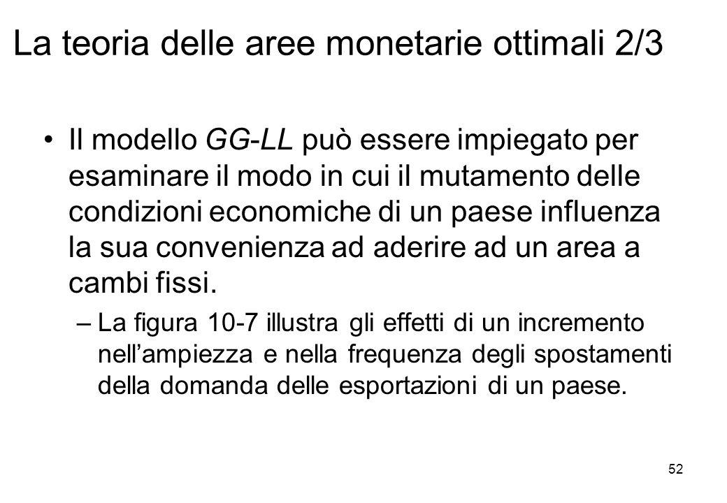 Il modello GG-LL può essere impiegato per esaminare il modo in cui il mutamento delle condizioni economiche di un paese influenza la sua convenienza a